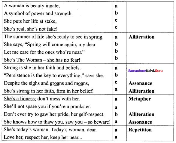 I Am Every Woman Poem 10th Standard Samacheer Kalvi English Solutions