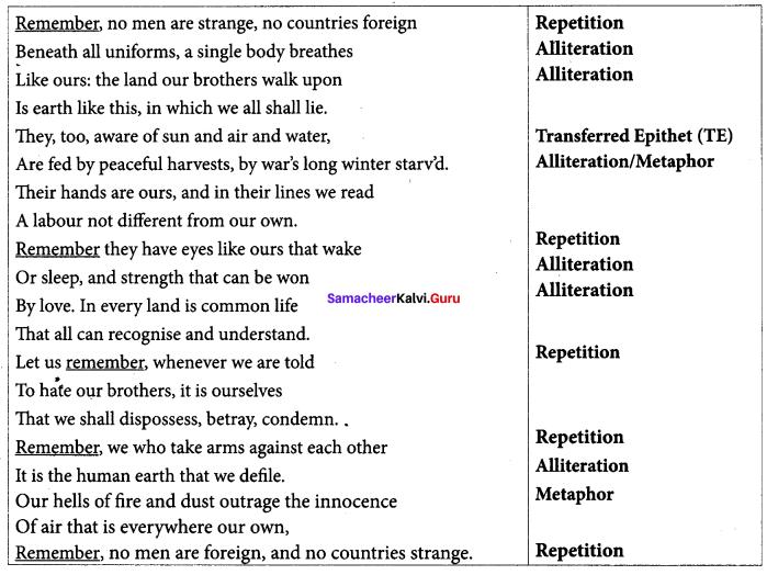 10th English Unit 6 Poem Samacheer Kalvi