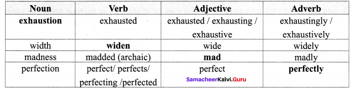 10th English Unit 1 Prose Question Answer Samacheer Kalvi