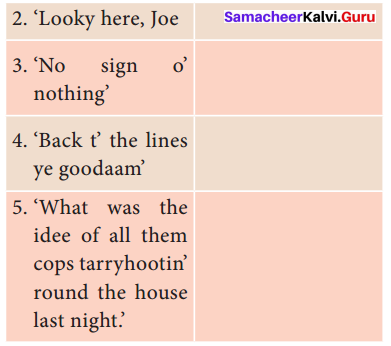 The Night The Ghost Got In Samacheer Kalvi 10th English Solutions Prose Chapter 2