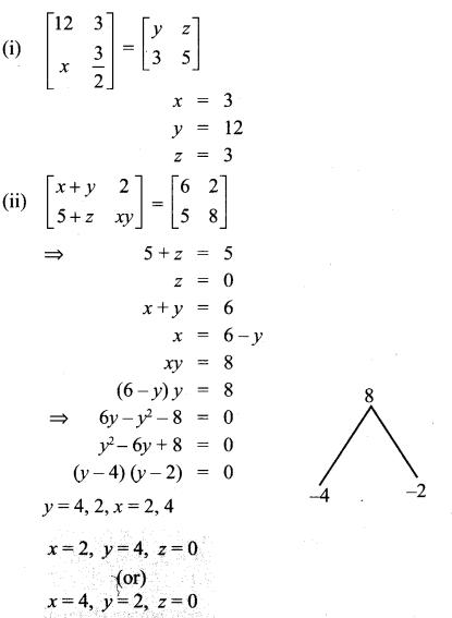 10th Maths Graph 3.16 Answers New Syllabus Samacheer Kalvi