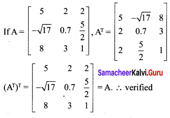 10th Graph Exercise 3.16 Solutions Samacheer Kalvi