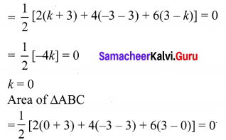 Samacheer Kalvi 10th Maths Chapter 5 Coordinate Geometry Additional Questions 12