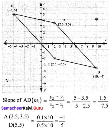 Samacheer Kalvi 10th Maths Chapter 5 Coordinate Geometry Ex 5.2 Samacheer Kalvi 10th Maths Chapter 5 Coordinate Geometry Ex 5.2 11