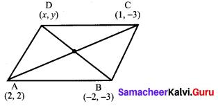 10th Maths Coordinate Geometry Exercise 5.2 Samacheer Kalvi