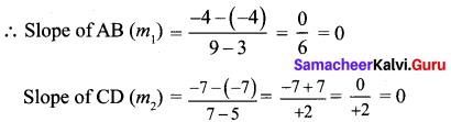 Samacheer Kalvi 10th Maths Chapter 5 Coordinate Geometry Ex 5.2 Samacheer Kalvi 10th Maths Chapter 5 Coordinate Geometry Ex 5.2 18