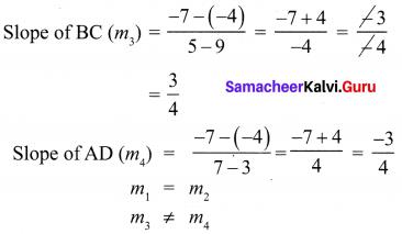 Samacheer Kalvi 10th Maths Chapter 5 Coordinate Geometry Ex 5.2 Samacheer Kalvi 10th Maths Chapter 5 Coordinate Geometry Ex 5.2 19