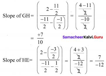 Class 10 Maths Chapter 5 Exercise 5.2 Samacheer Kalvi