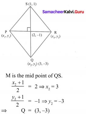 Ex 5.2 Class 10 Samacheer Kalvi 10th Maths Chapter 5 Coordinate Geometry