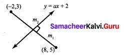 10th Maths Exercise 5.3 Samacheer Kalvi