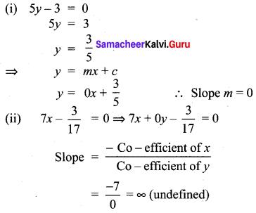 10th Maths Exercise 5.4 Samacheer Kalvi