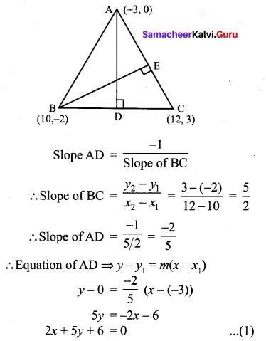 10th Samacheer Kalvi Maths