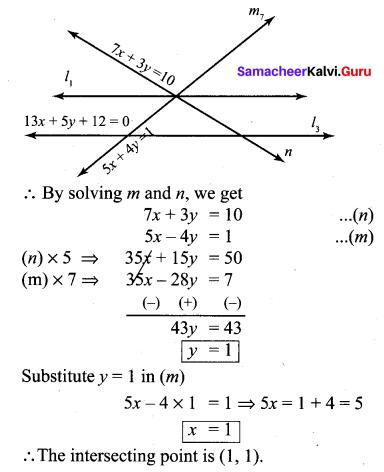 Exercise 5.4 Maths Class 10 Samacheer Kalvi