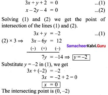 Samacheer Kalvi 10th Maths Chapter 5 Coordinate Geometry Ex 5.4 21