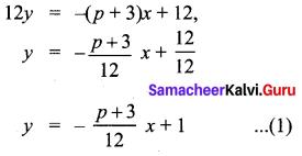 10th Maths 5.4 Samacheer Kalvi