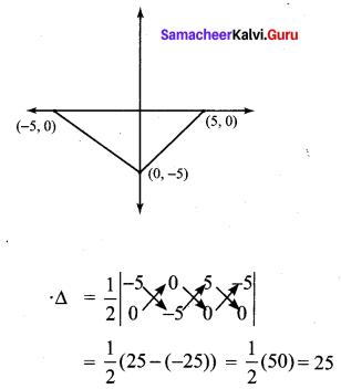 Samacheer Kalvi 10th Maths Chapter 5 Coordinate Geometry Ex 5.5 1
