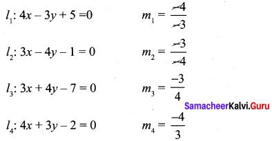 Samacheer Kalvi 10th Maths Chapter 5 Coordinate Geometry Ex 5.5 10