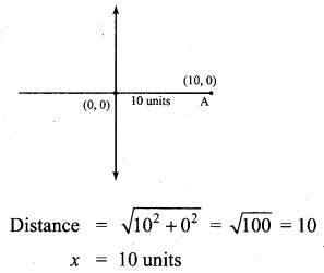 Samacheer Kalvi 10th Maths Chapter 5 Coordinate Geometry Ex 5.5 2