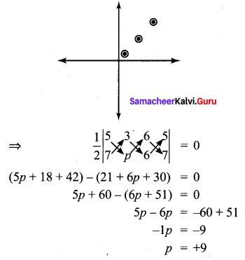 Samacheer Kalvi 10th Maths Chapter 5 Coordinate Geometry Ex 5.5 4