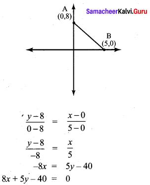 Samacheer Kalvi 10th Maths Chapter 5 Coordinate Geometry Ex 5.5 8
