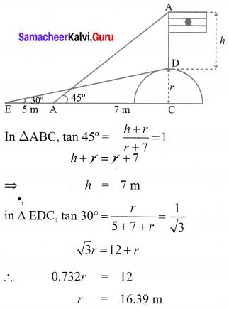 Exercise 6.2 Class 10 Solutions Samacheer Kalvi Trigonometry