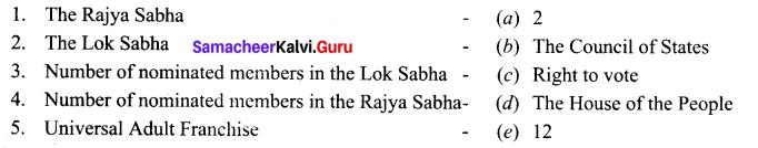 Samacheer Guru 10th Social Central Government