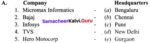 Globalization Class 10 Social Science Economics Solutions Chapter 2 Samacheer Kalvi