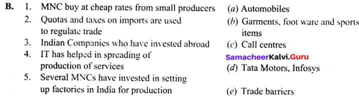 Globalisation Class 10 Notes Samacheer Kalvi