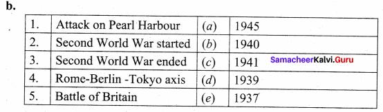 Samacheer Kalvi 10th Social Science History Solutions Chapter 3 World War II 81