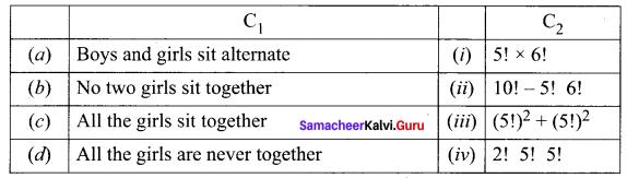 Samacheer Kalvi 11th Maths Solutions Chapter 4 Combinatorics and Mathematical Induction Ex 4.1 48