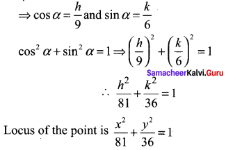 Samacheer Kalvi 11th Maths Solutions Chapter 6 Two Dimensional Analytical Geometry Ex 6.1 2