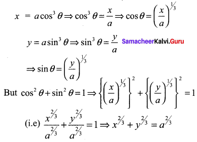 Samacheer Kalvi 11th Maths Solutions Chapter 6 Two Dimensional Analytical Geometry Ex 6.1 3