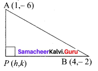 Samacheer Kalvi 11th Maths Solutions Chapter 6 Two Dimensional Analytical Geometry Ex 6.1 62