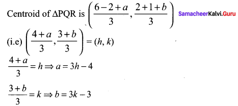 Samacheer Kalvi 11th Maths Solutions Chapter 6 Two Dimensional Analytical Geometry Ex 6.1 73