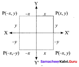 Samacheer Kalvi 11th Maths Solutions Chapter 6 Two Dimensional Analytical Geometry Ex 6.1 78