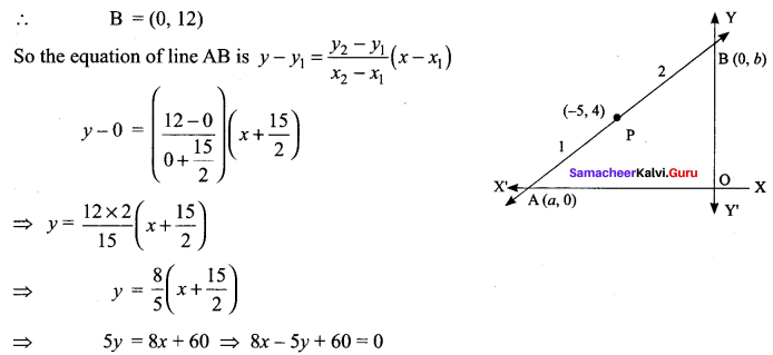 Samacheer Kalvi 11th Maths Solutions Chapter 6 Two Dimensional Analytical Geometry Ex 6.2 54