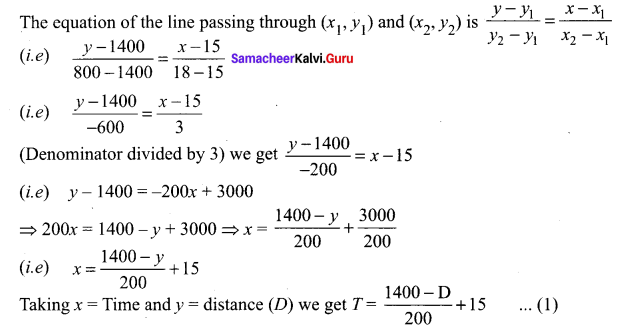 Samacheer Kalvi 11th Maths Solutions Chapter 6 Two Dimensional Analytical Geometry Ex 6.2 60