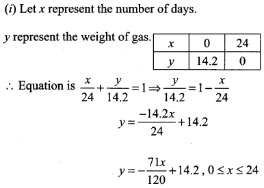 Samacheer Kalvi 11th Maths Solutions Chapter 6 Two Dimensional Analytical Geometry Ex 6.2 77