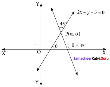 Samacheer Kalvi 11th Maths Solutions Chapter 6 Two Dimensional Analytical Geometry Ex 6.2 779