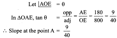 Samacheer Kalvi 11th Maths Solutions Chapter 6 Two Dimensional Analytical Geometry Ex 6.2 83