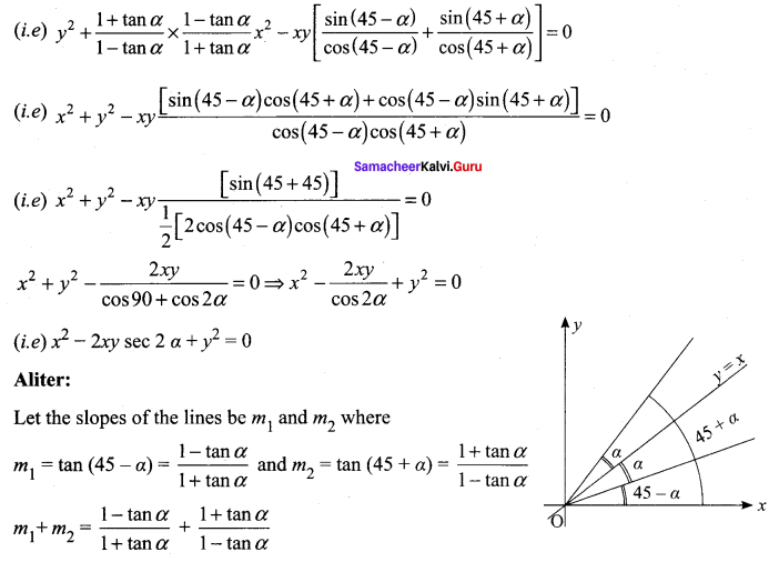 Samacheer Kalvi 11th Maths Solutions Chapter 6 Two Dimensional Analytical Geometry Ex 6.4 52