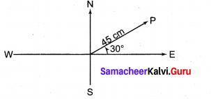 Samacheer Kalvi 11th Maths Solutions Chapter 8 Vector Algebra - I Ex 8.1 1