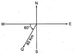Samacheer Kalvi 11th Maths Solutions Chapter 8 Vector Algebra - I Ex 8.1 2