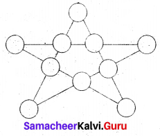 Samacheer Kalvi 6th Maths Solutions Term 1 Chapter 6 Information Processing Additional Questions 2 Q1