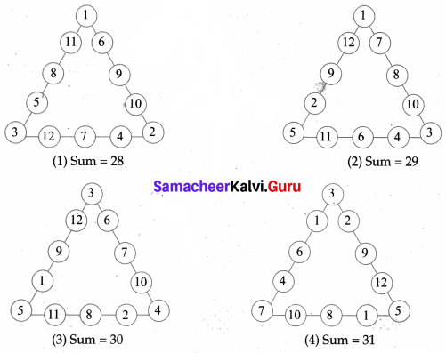 Samacheer Kalvi 6th Maths Solutions Term 1 Chapter 6 Information Processing Additional Questions 2 Q2.1