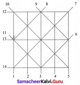 Samacheer Kalvi 6th Maths Solutions Term 1 Chapter 6 Information Processing Additional Questions 3 Q1.1