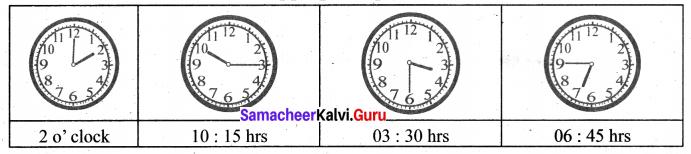 Samacheer Kalvi 6th Maths Solutions Term 2 Chapter 2 Measurements Intext Questions 33 Q1.1