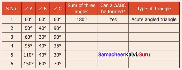 Samacheer Kalvi 6th Maths Solutions Term 2 Chapter 4 Geometry Intext Questions Q2
