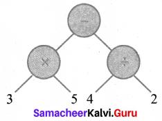 Samacheer Kalvi 6th Maths Solutions Term 2 Chapter 5 Information Processing Ex 5.1 Q1.2