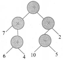 Samacheer Kalvi 6th Maths Solutions Term 2 Chapter 5 Information Processing Ex 5.1 Q1.4